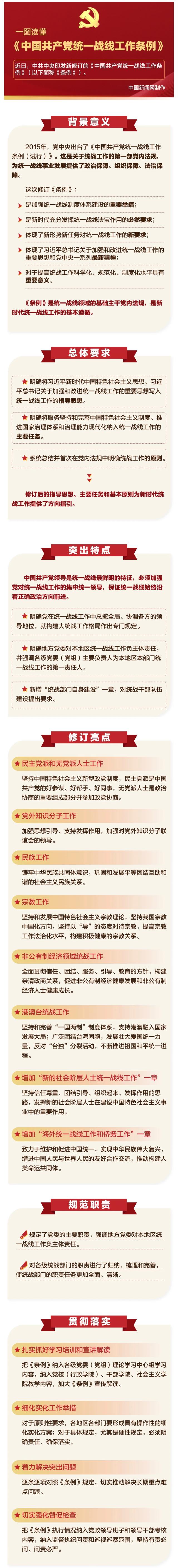 《中国共产党统一战线工作条例》解读